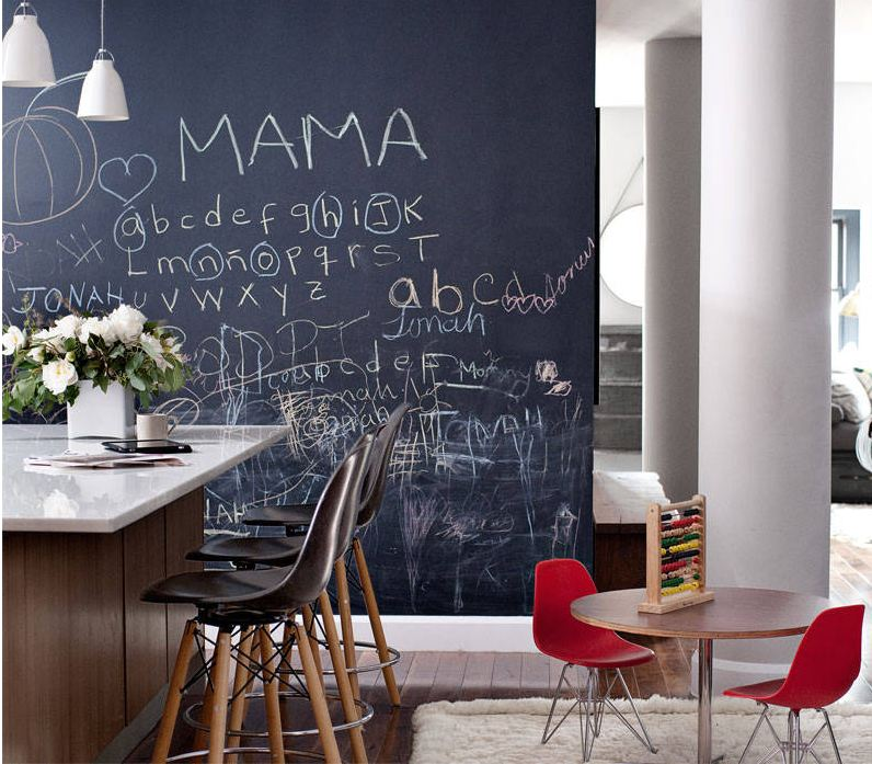 Kitchen Chalkboard: Nbaynadamas Furniture And Interior