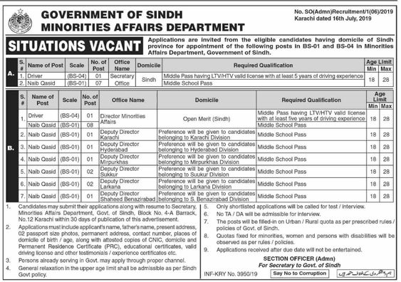 Pts Sindh Police Jobs 2019