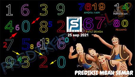 Prediksi Mbah Semar SGP Hari Ini 30 September 2021