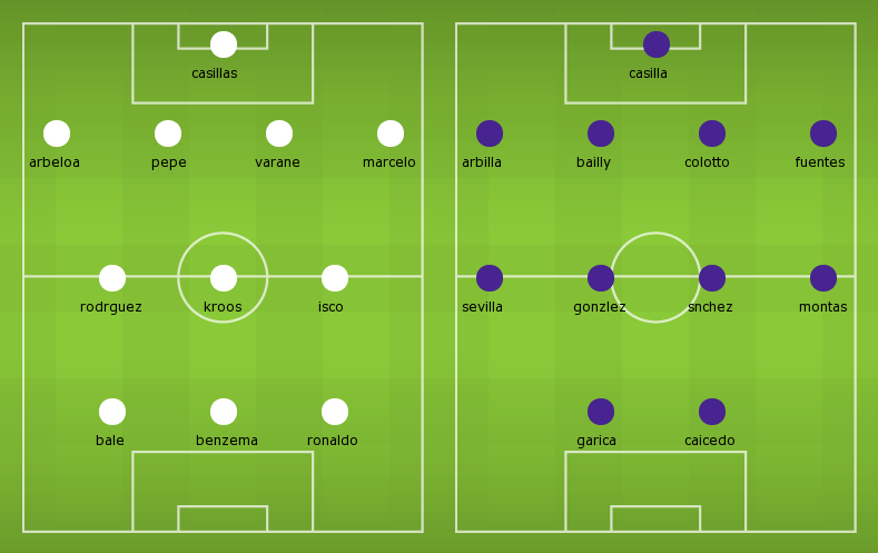 Possible Line-ups, Stats, Team News Real Madrid vs Espanyol