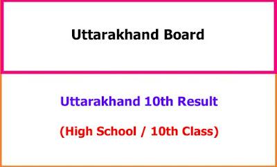 Uttarakhand 10th Class Exam Result