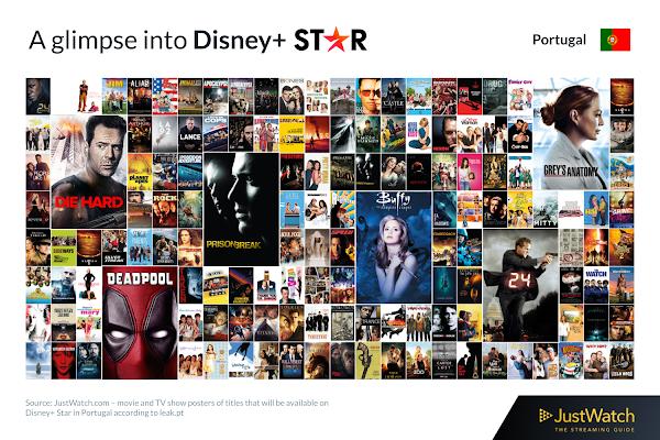 Star chegou ao Disney + - JustWatch mostra-nos o que há de novo