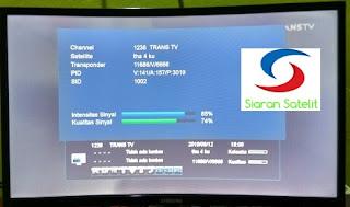 Transponder AORA TV Thaicom 4