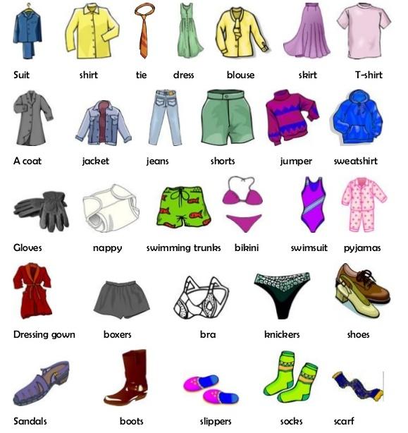 Resultado de imagen de clothes with names