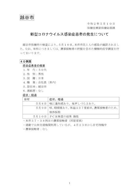 新型コロナウイルス感染症患者の発生について(5月10日発表)