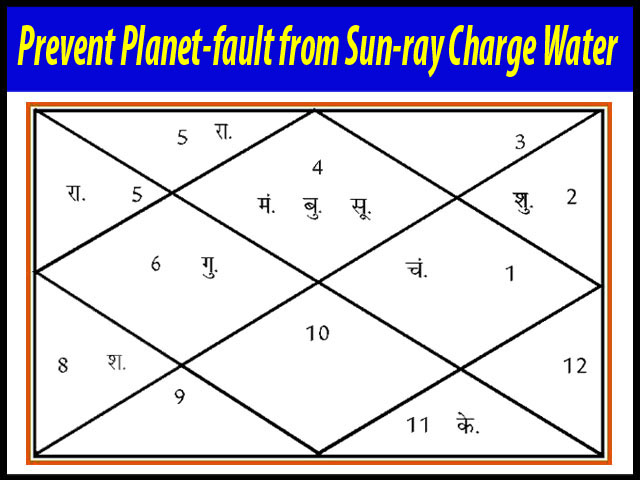How to Prevent Planet-fault from Sun-ray Charge Water-सूर्यकिरण जल से ग्रह-दोष निवारण कैसे करें