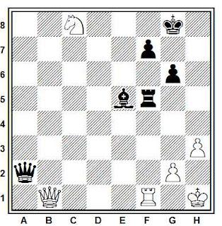 Posición de la partida de ajedrez Gatpo - Verhe (Rumanía, 1979)