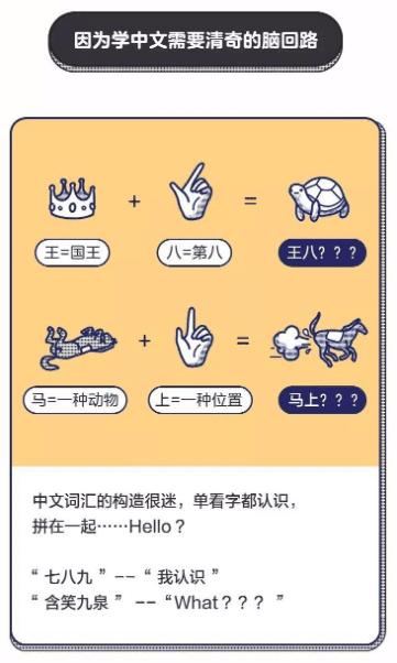 因为学中文需要清奇的脑回路