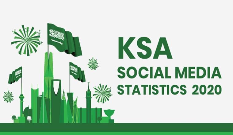 Saudi Arabia Social Media Statistics 2020 #infographic