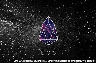 Сеть EOS превзошла платформы Ethereum и Bitcoin по количеству транзакций