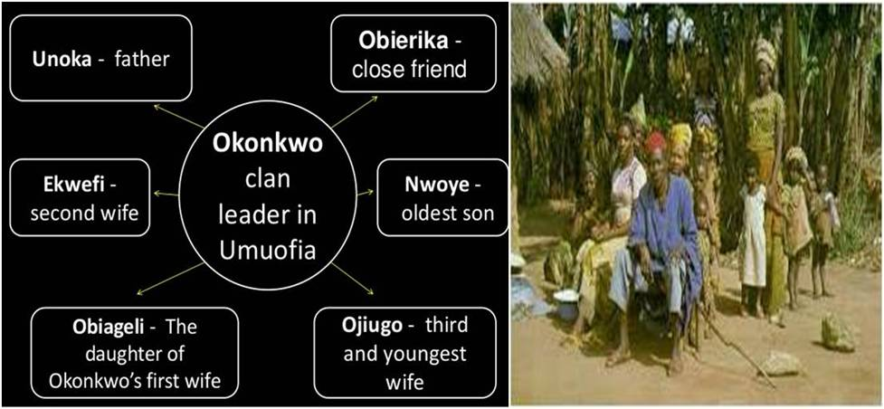 okonkwo and obierika essay Compare and contrast okonkwo and unoka compare and contrast okonkwo and unoka essay sample pages: 8 word count: 2,111 rewriting possibility: 99.
