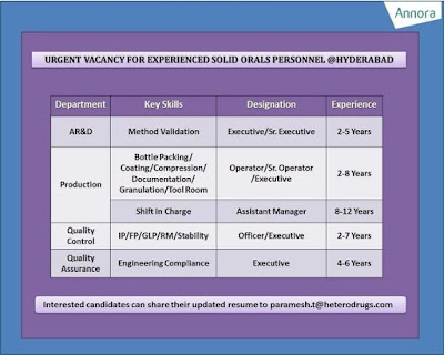 Annora Pharma Ltd - Vacancy for Experienced Solid Orals Personal at Hyderabad