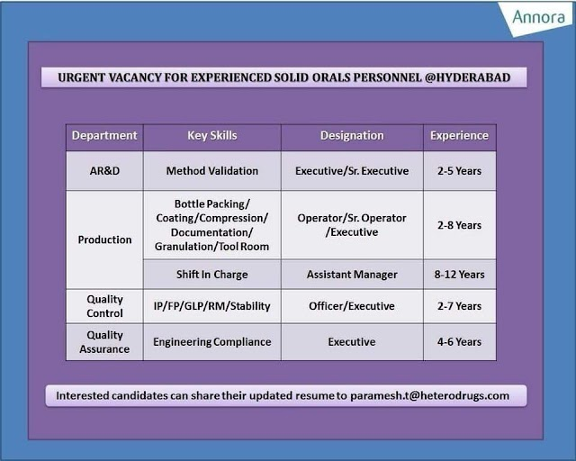 Annora Pharma Ltd - Vacancy for Experienced Solid Orals Personal