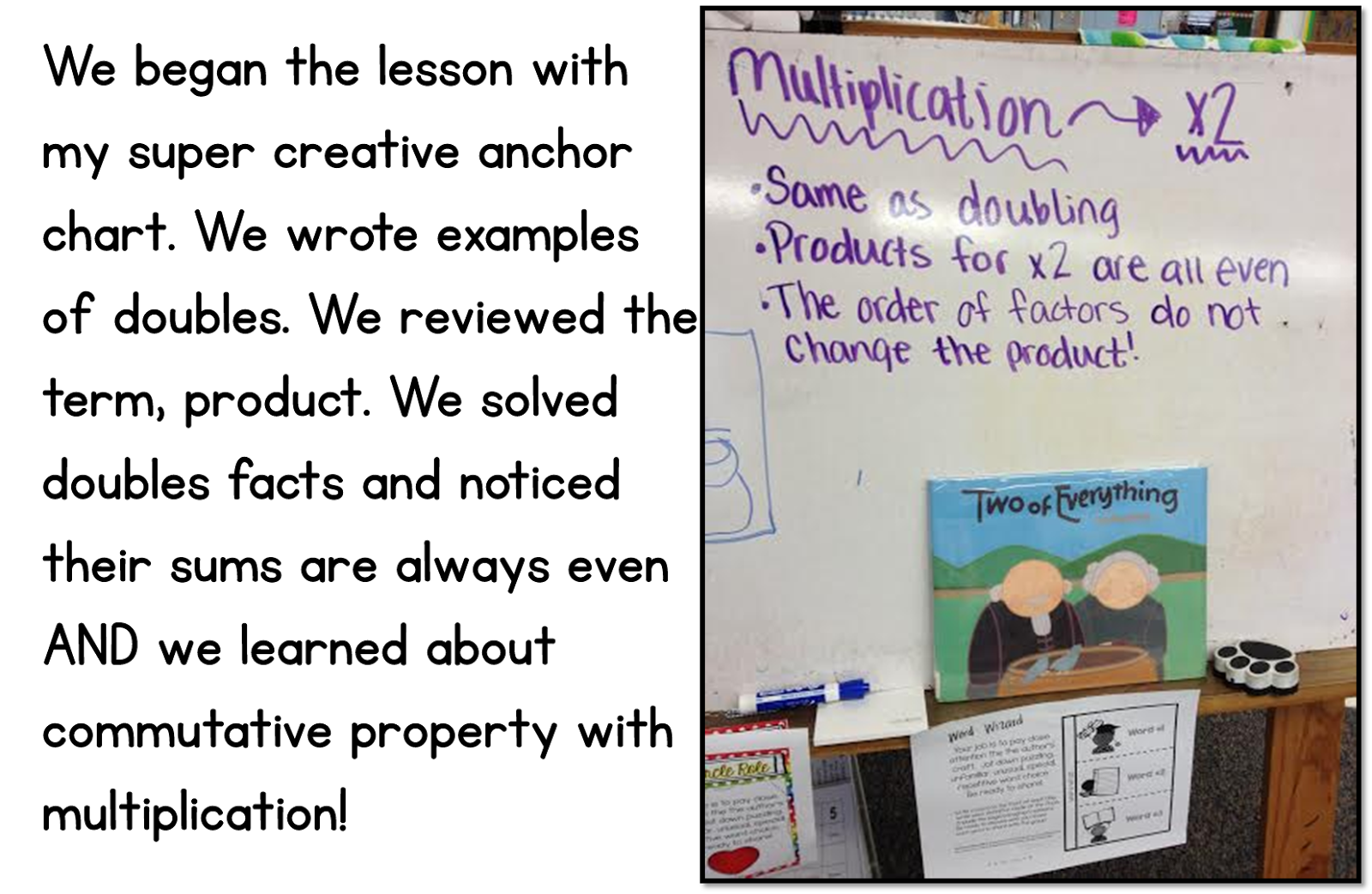 X2 Multiplication Facts