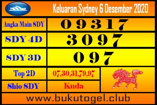 Keluaran Togel Sydney 6 Desember 2020