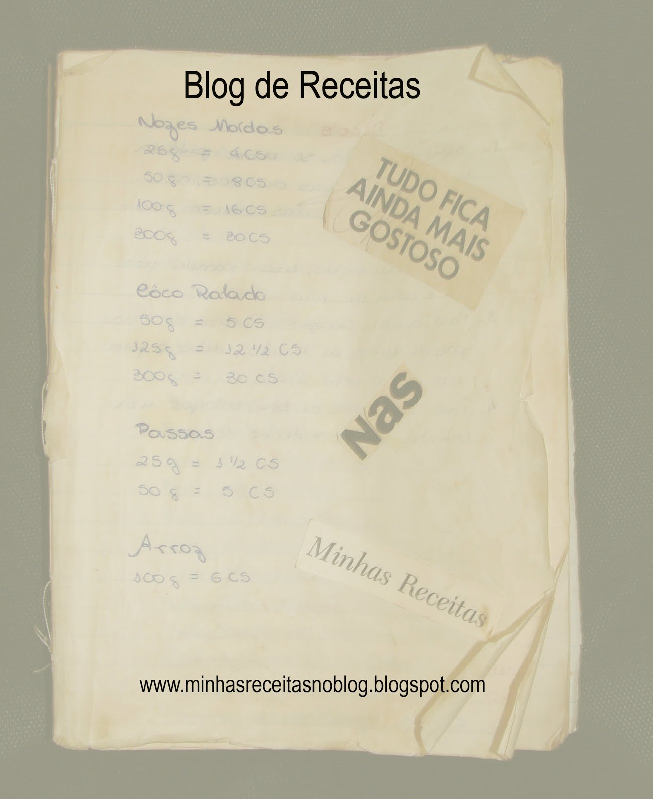 O porque do Blog