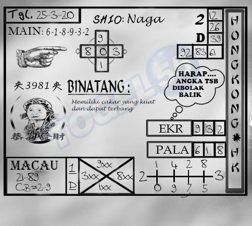 Prediksi HK Malam Ini Rabu 25 Maret 2020 - Prediksi Togel55