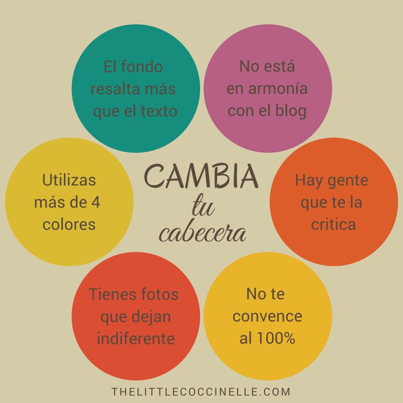 Infografia cabecera