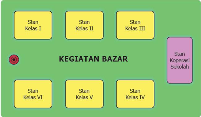 Denah Bazar