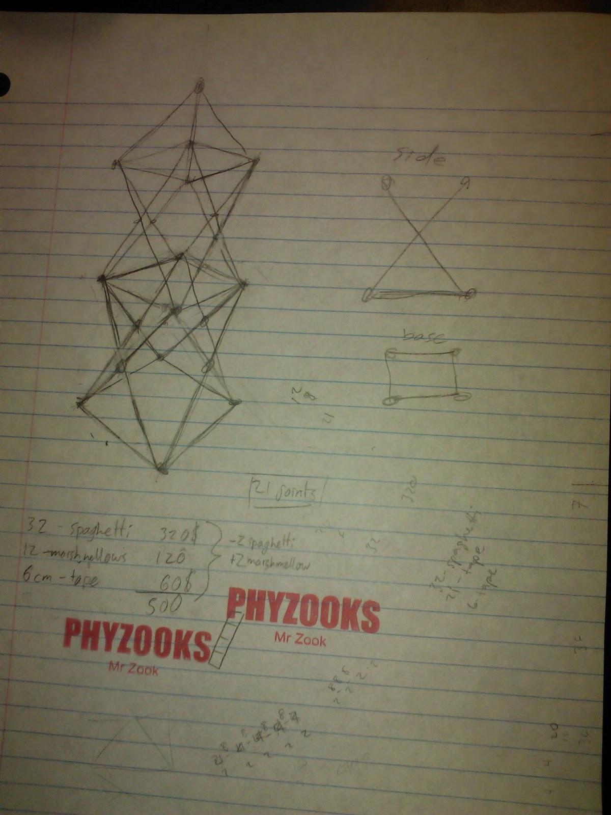 Ap Physics Spaghetti Tower Evaluation Sheets