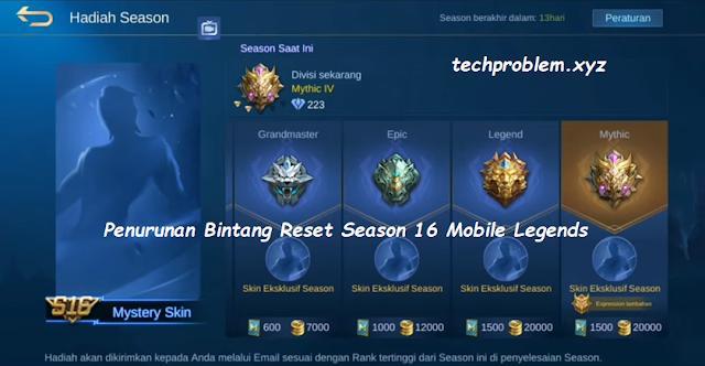 Bocoran Penurunan Bintang Reset Season 16 Mobile Legends