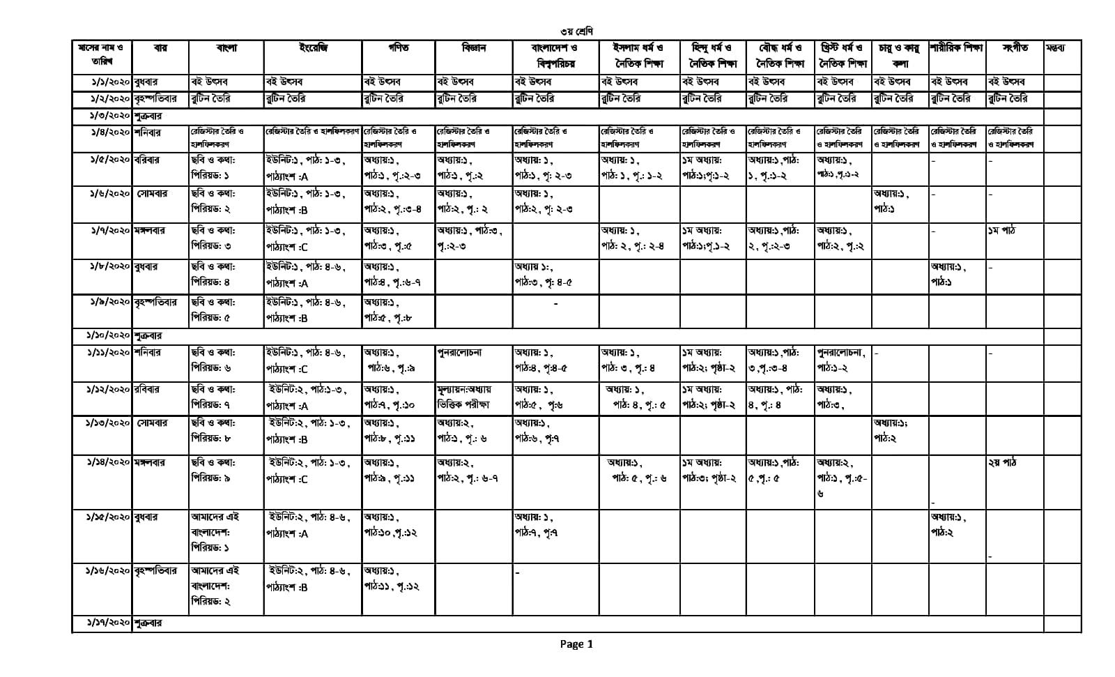 ৩য় শ্রেণির বার্ষিক পাঠ পরিকল্পনা ২০২০ | পাঠ পরিকল্পনা pdf | বার্ষিক পাঠ পরিকল্পনা ২০২০ pdf