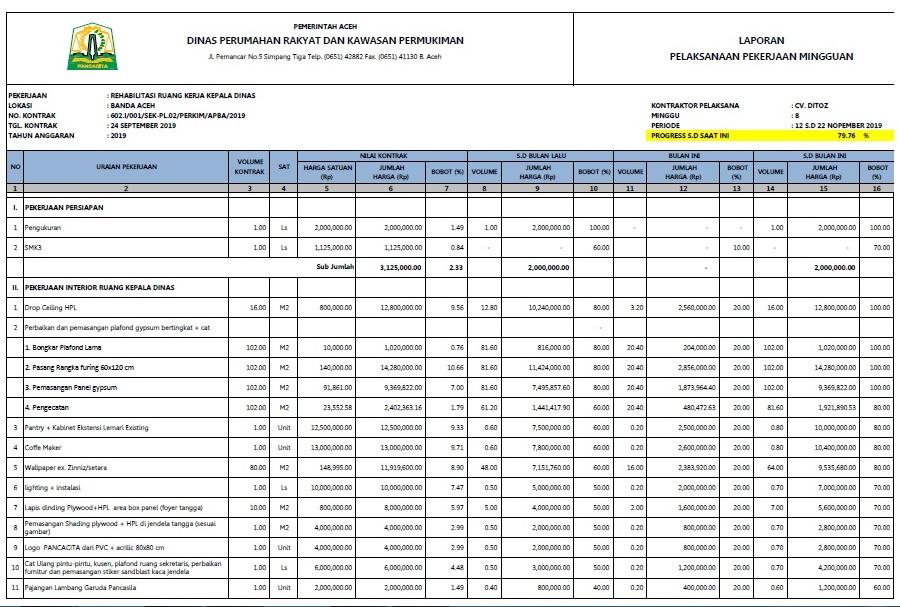 Download Sofcopy Contoh Laporan Mingguan Progress Report Sistem Persentase Bobot Sudut Sipil