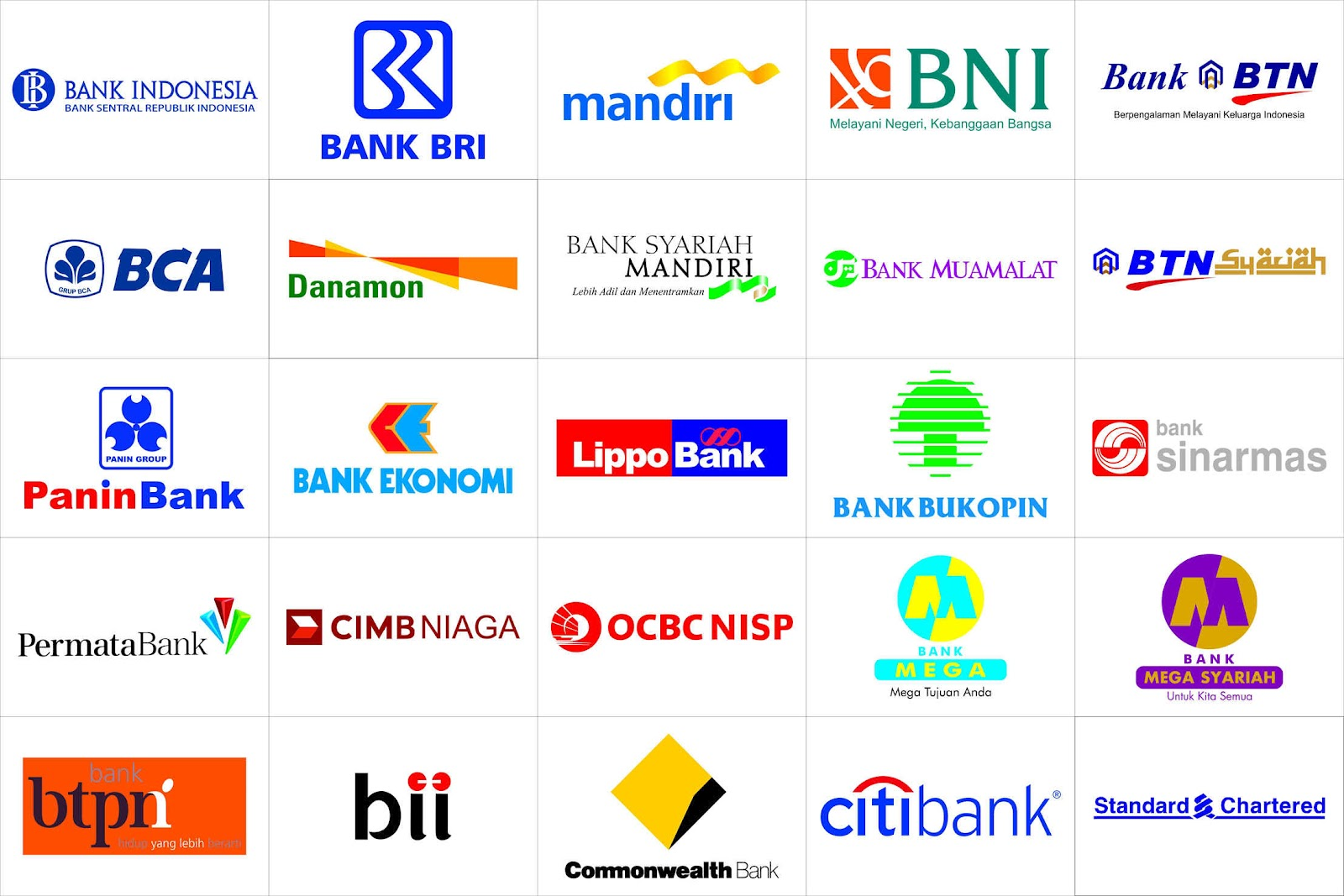 Kumpulan Kode Transfer Antar Bank Seindonesia - Arsip.Co.Id