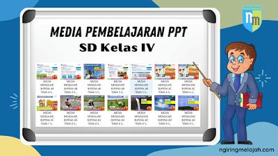 Media Pembelajaran Bentuk Powerpoint untuk Kelas IV SD Semua Tema