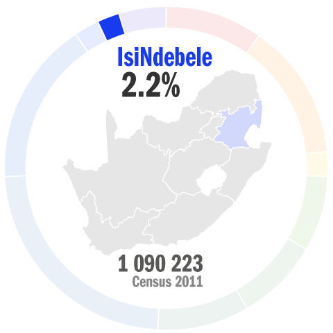 Learn Ndebele