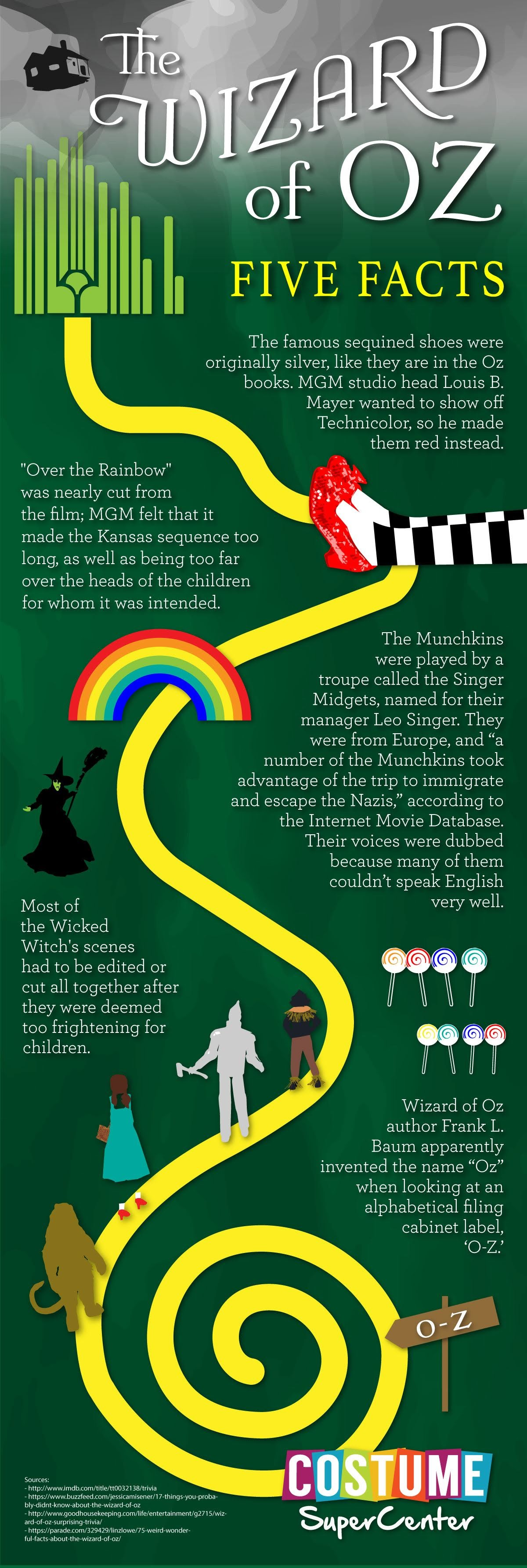 Five Facts The Wizard Of OZ #Infographic