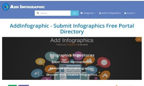 submit infographic at Add Infographic