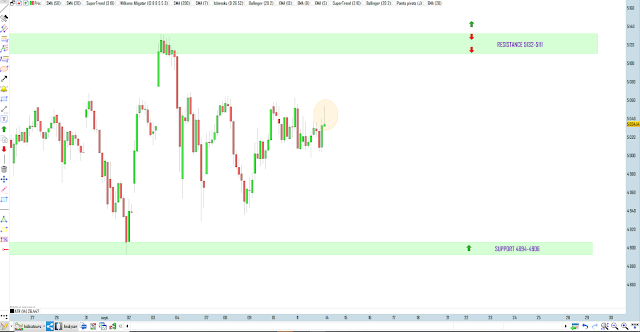 trading cac40 12/09/20