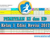 Download Pemetaan KI dan KD Kelas 1 Edisi Revisi 2017