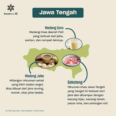 Peta Minuman Tradisional Jawa Tengah