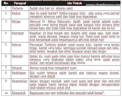 ide pokok masing-masing paragraf Salah Bantal www.simplenews.me