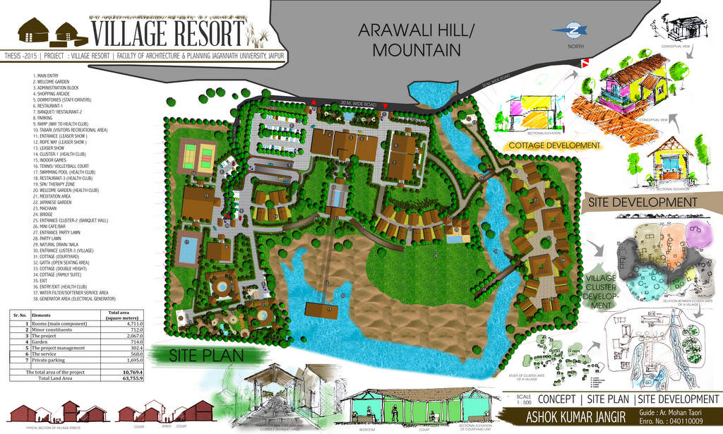 Corridor Design: Portfolio: Village Resort (Thesis Project