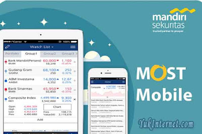 most mobile mandiri sekuritas
