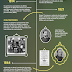A evolução da Bíblia no Brasil - Infográfico