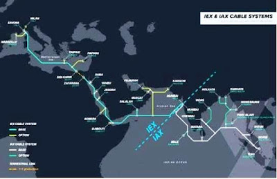 largest submarine cable system