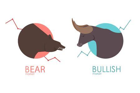 Pengertian Bullish Dan Bearish Dalam Investasi Saham