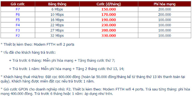 Lắp Đặt Internet FPT Phường Mũi Né 1