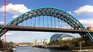 aplikasi fungsi kuadrat di jembatan