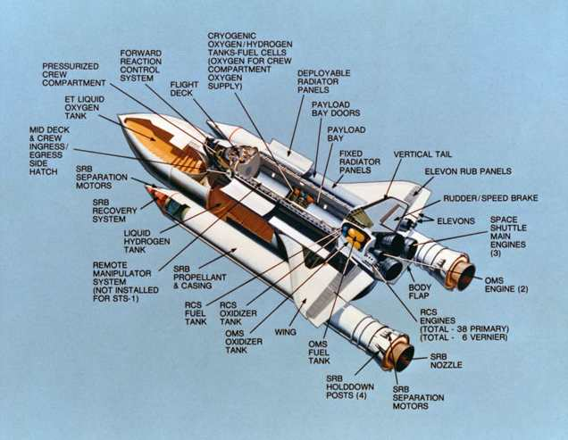 how did space shuttle columbia get its name - photo #39