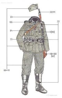 JohnM's 1-72-scale.com blog: WW2 German Unform Paint Guide
