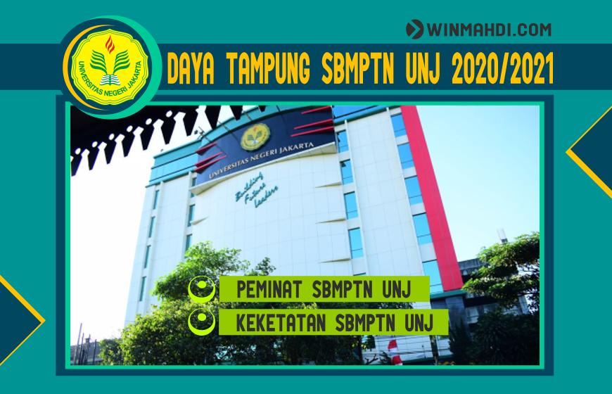 DAYA TAMPUNG SBMPTN UNJ 2020-2021
