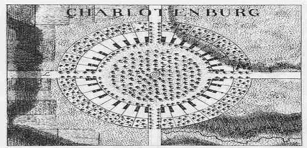 Planul vechi al satului rotund Sarlota sau Charlottenburg