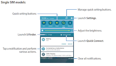 Samsung Galaxy Note5 Single SIM Models Notification Panels