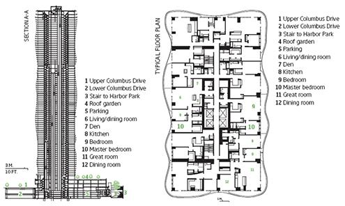 Planta de distribución y sección de la Aqua Tower de Chicago con los diferentes programas y usos destinados a cada planta. Rascacielos de uso mixto, residencial, hotel y oficinas
