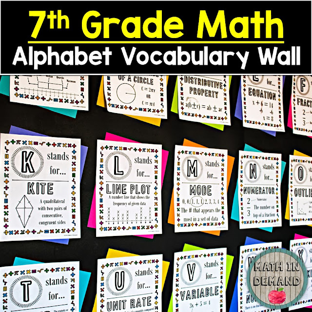 7th Grade Math Alphabet Vocabulary Word Wall